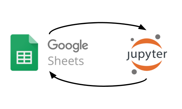 Integrate Google Sheets and Jupyter Notebooks - Socratic Owl